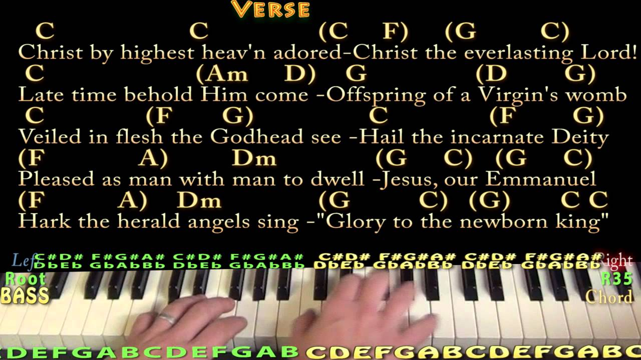 Hark The Herald Angels Sing Piano Cover Lesson In C With Chords