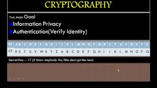10 E Hacking In Hindi Cryptography Part 1