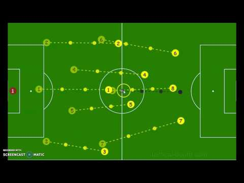 Ofm Osm Best Formation And Tactics 43 Wins Unbeaten