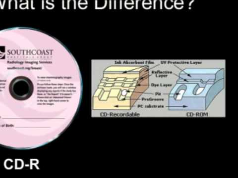 Difference between CD & CDR