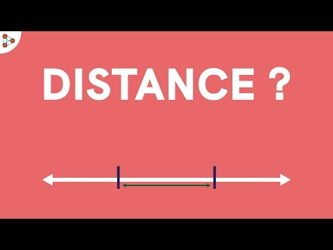 How do we Find the Distance between Two Points on a Number Line?
