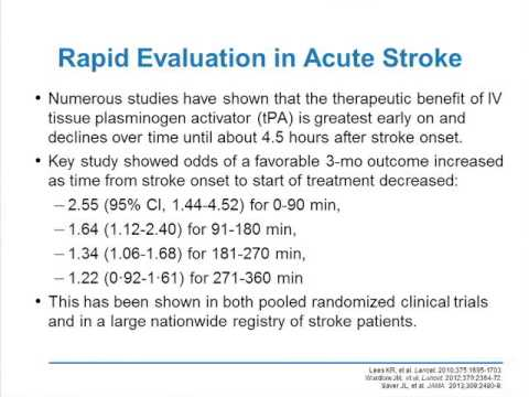 Gender Differences in Stroke Prevention and Outcome