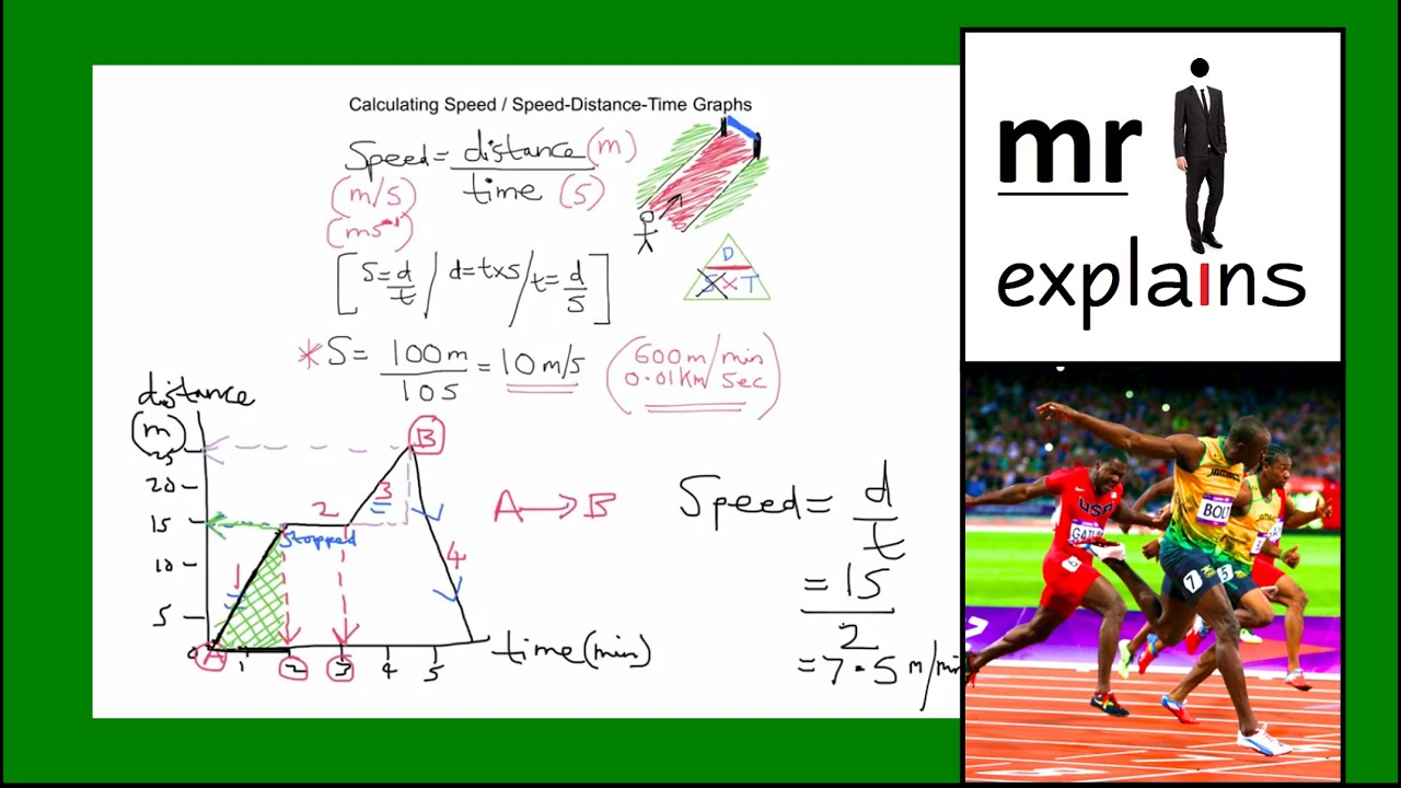 Mr I Explains Calculating Speed Understanding Speed Time Amp Distance Time Graphs