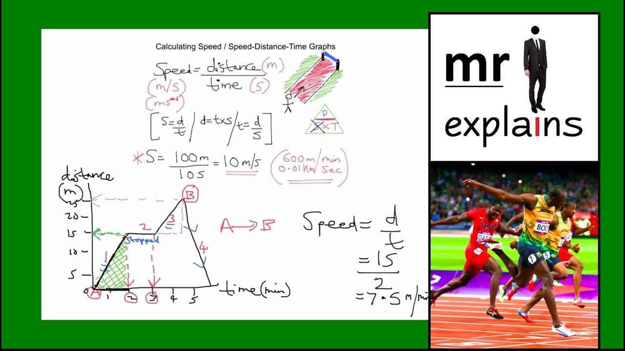 Mr I Explains Calculating Speed Understanding Speed