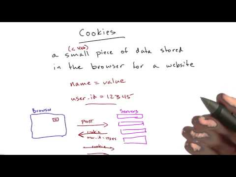 how to set secure attribute for cookie in java