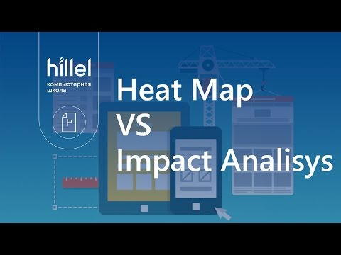 Heat Map VS Impact Analisys