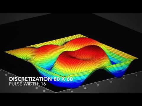 Animated 3D FDTD EM Waves in Resonant Cavity (MATLAB)