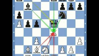 Match of the Century - Fischer vs Spassky - Game 10