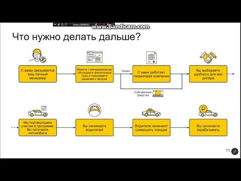 Вебинар Мой Таксопарк от Яндекс Такси