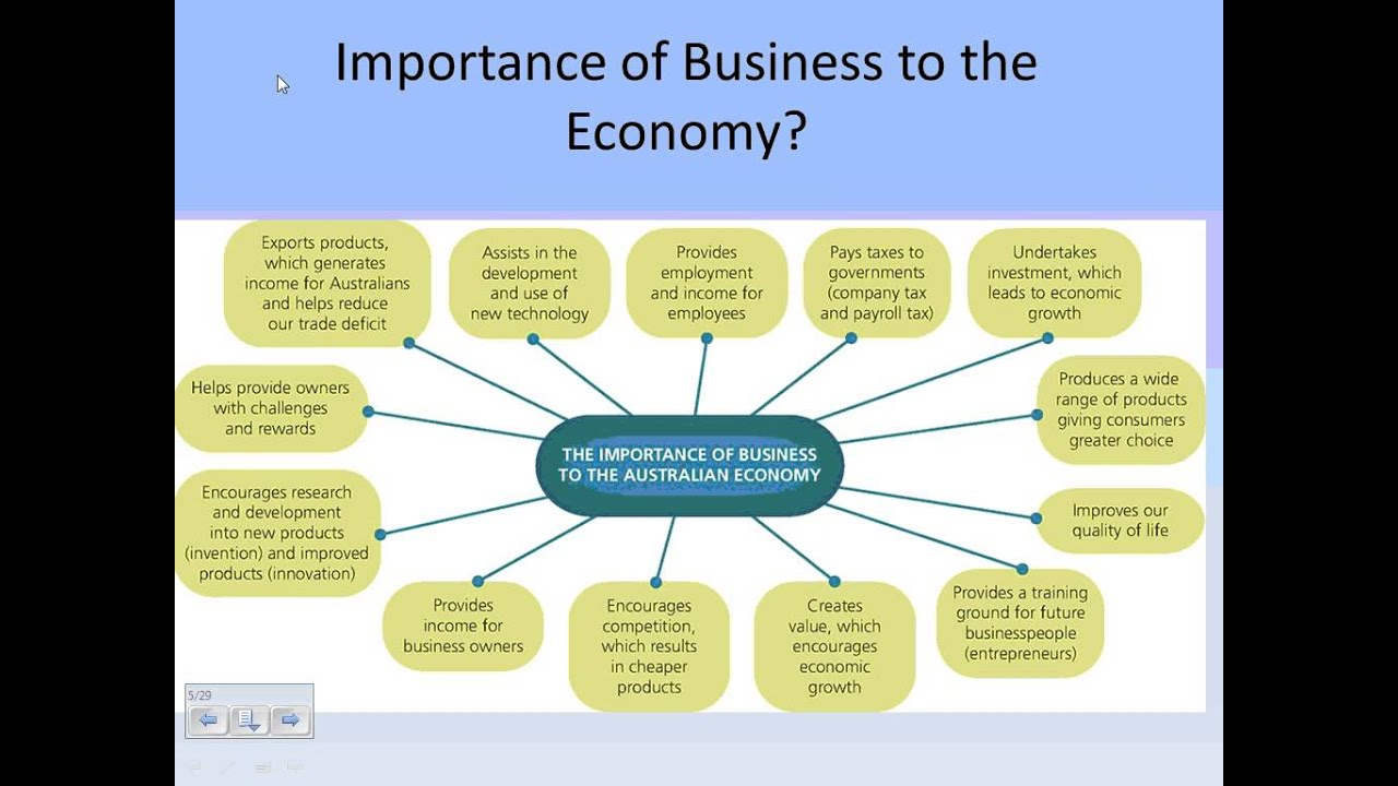 business studies coursework examples