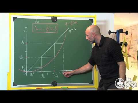Représentation graphique d'une suite - MATHS - TS TES spé Maths - Les Bons Profs