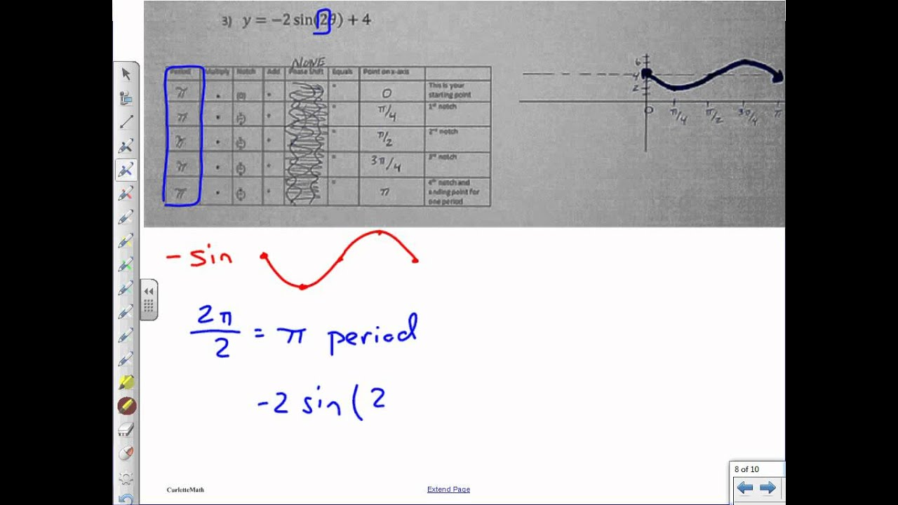 Graphing Sine And Cosine Functions Worksheet Free ...