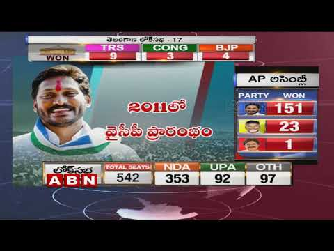 Special Story on YS Jagan Political Career | ABN Telugu
