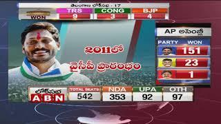 Special Story on YS Jagan Political Career | ABN Telugu