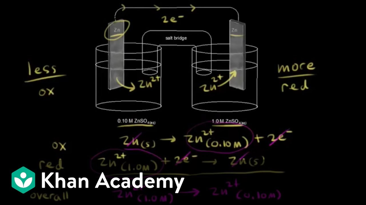 CARS overview   Critical analysis and reasoning skills practice questions   MCAT   Khan Academy