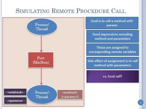 Basic Implementation Steps in a Remote Procedure Call