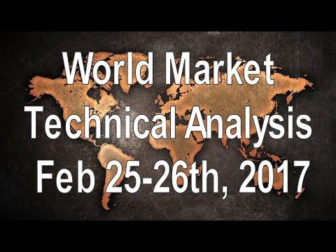 [ Weekend ] World Market Technical Analysis Feb 25-26th, 2017