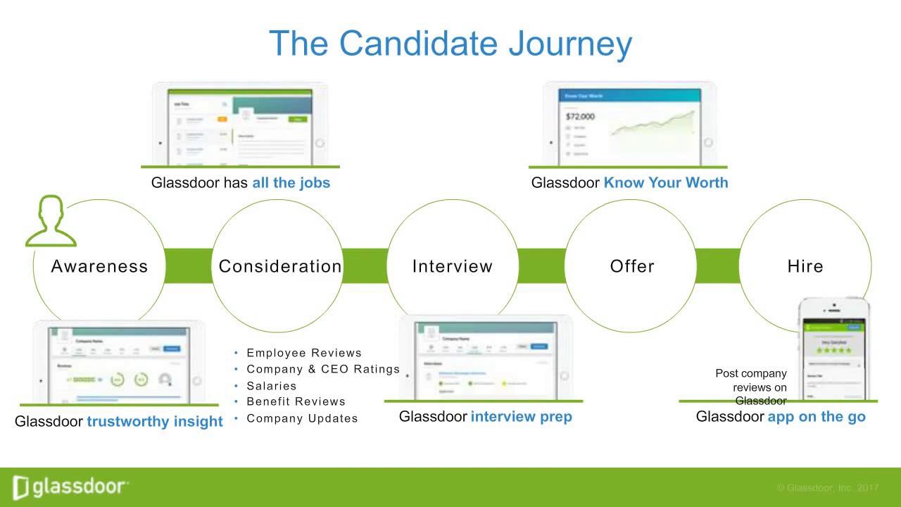 Reinsurance Analyst Jobs