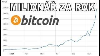 350'000Kč za jeden Bitcoin? Jak, kde a kdy koupit bitcoin?