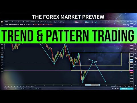 TECHNICAL ANALYSIS - TREND & PATTERN TRADING