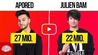 Die meistgesehenen Musikvideos von deutschen YouTubern