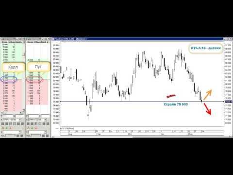 Стратегия игры на бирже форекс торги на форексе в реальном времени евро рубль
