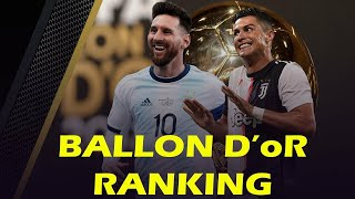 Ballon d'Or Ranking 2019 May [Top best football player in the world ]