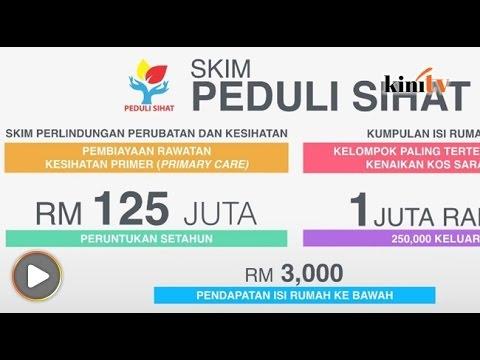 Skim Peduli Sihat Bakal Diperkenalkan Kepada Rakyat Selangor 2017 Youtube