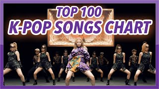 (TOP 100) K-POP SONGS CHART | SEPTEMBER 2019 (WEEK 2)