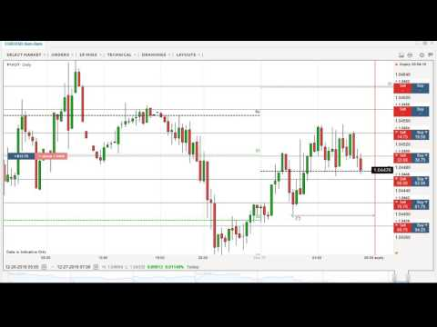 Binary Options News & Analysis