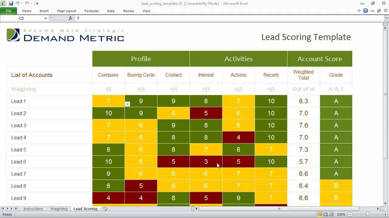lead scoring template youtube
