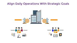 Overview: Tour of Strategic Workforce Planning