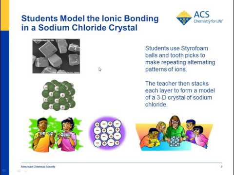 Energy Levels, Electrons, And Ionic Bonding