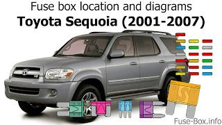 fuse box location and diagrams: toyota sequoia (2001-2007)  youtube