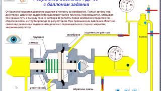 Блок подготовки топливного и пускового газа
