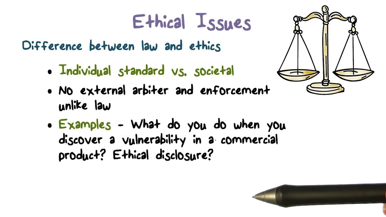 Ethical Issues Youtube