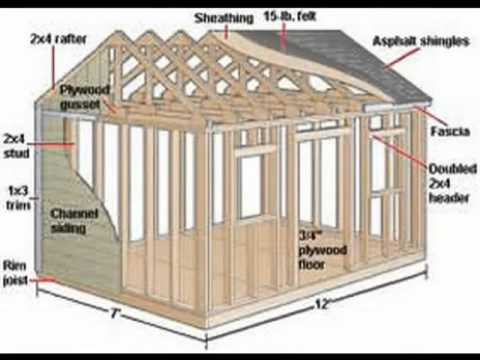wooden shed plans do it yourself