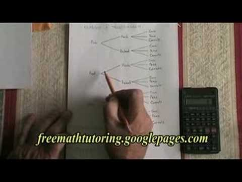 Reading a tree diagram youtube reading a tree diagram ccuart Images