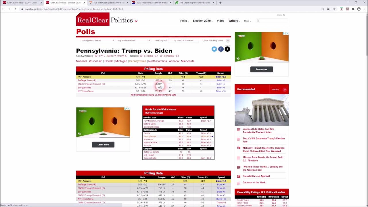 US-Präsidentschaftswahl 2020: Vorstellung von 4 nützlichen Websites (u. a. Fivethirtyeight)