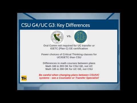 Two Minutes to Transfer: Golden Four/Critical Three GE Courses