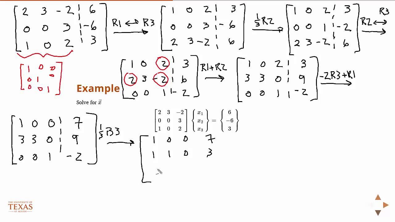Linear algebra and python basics | rob hicks.