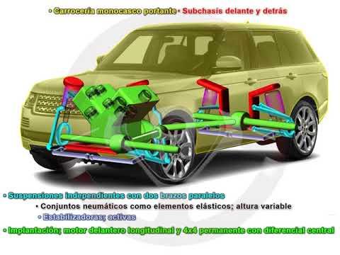 Range Rover 4.4 SDV8 (1/3)