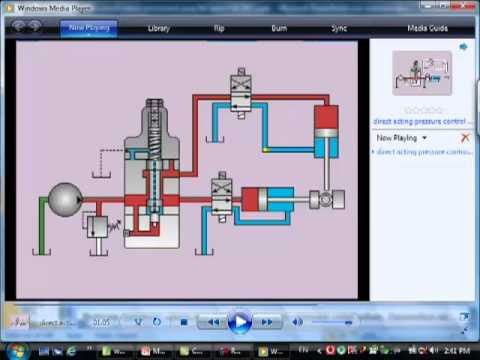 Fluid Power Systems Lecture 12