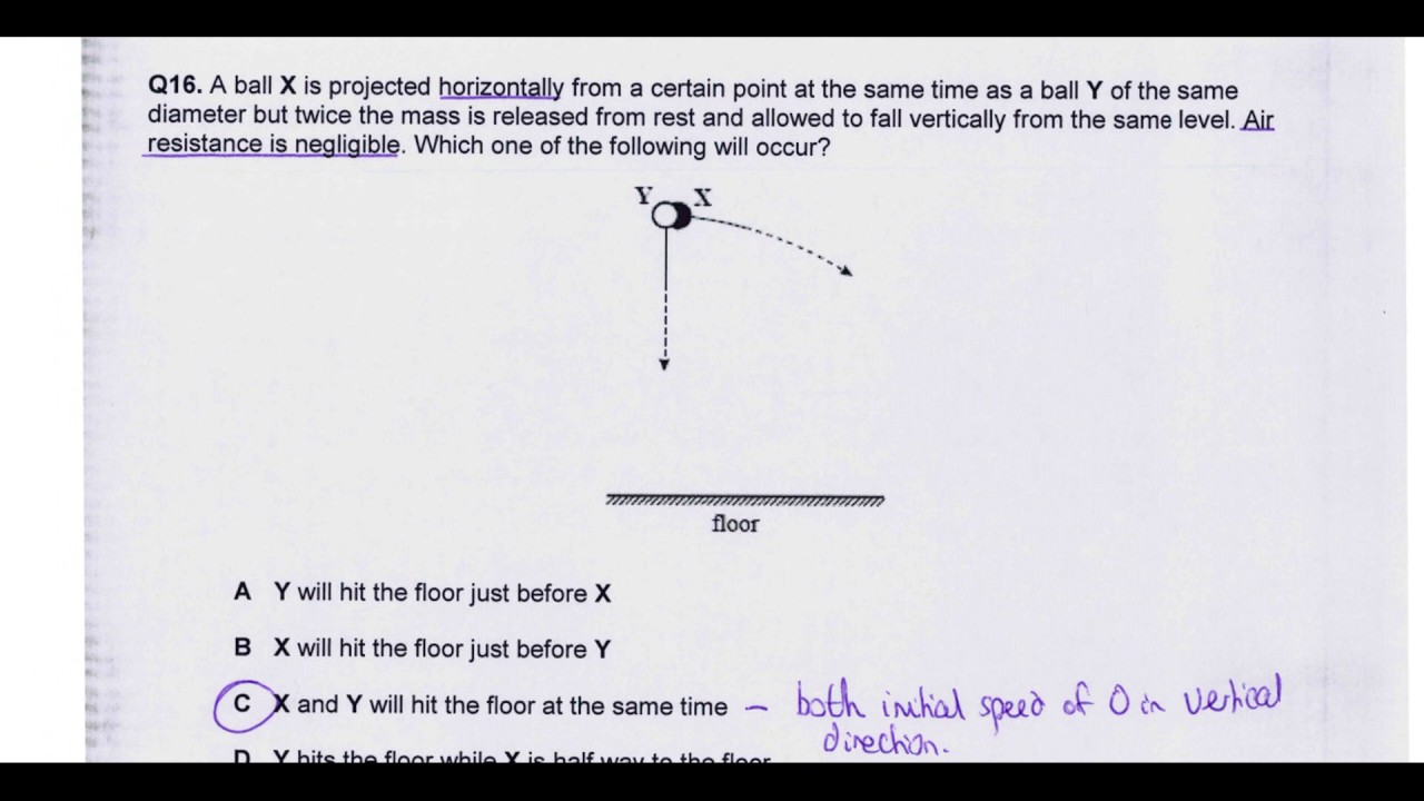 A Level Physics: Year 12 Mock Exam: Mechanics, Materials and Waves:  Multiple Choice