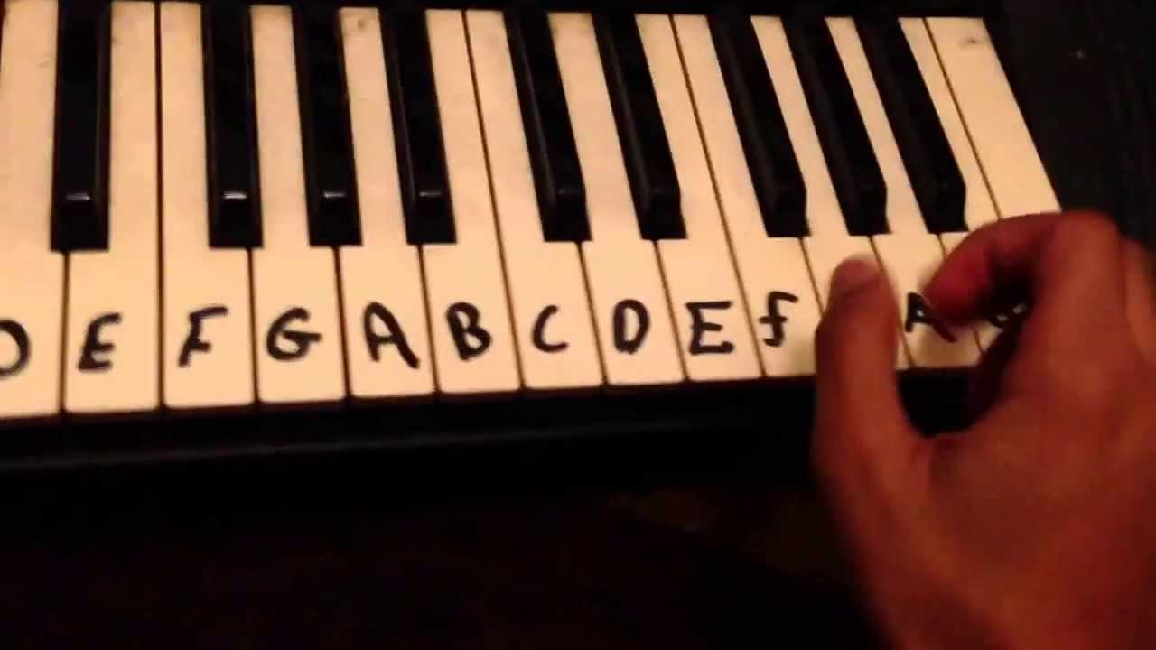 How to play I'm different by 2 chainz on the piano