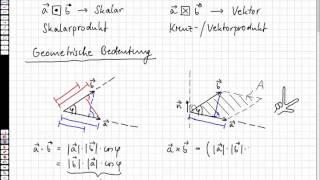 Multiplikation von Vektoren Teil 1