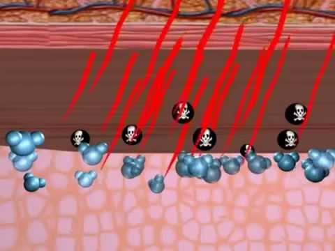 Влияние длинноволнового инфракрасного излучения на здоровье человека.