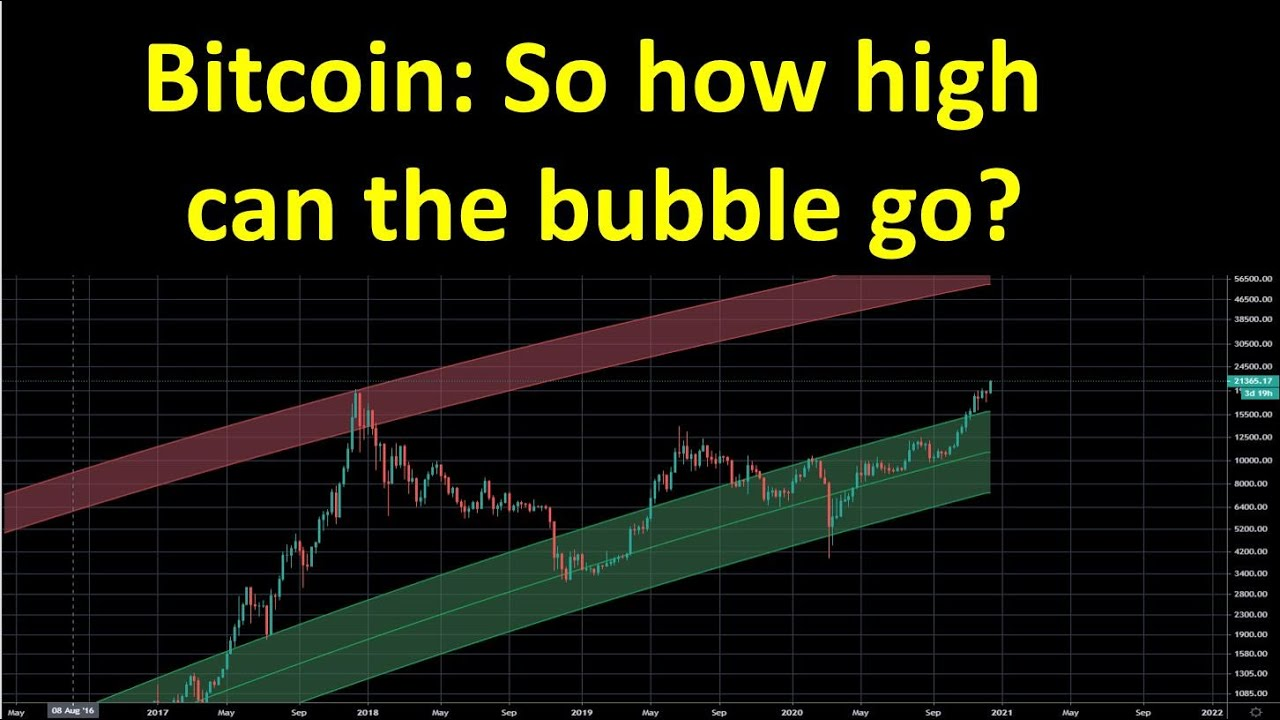 Bitcoin: So how high can the bubble go?