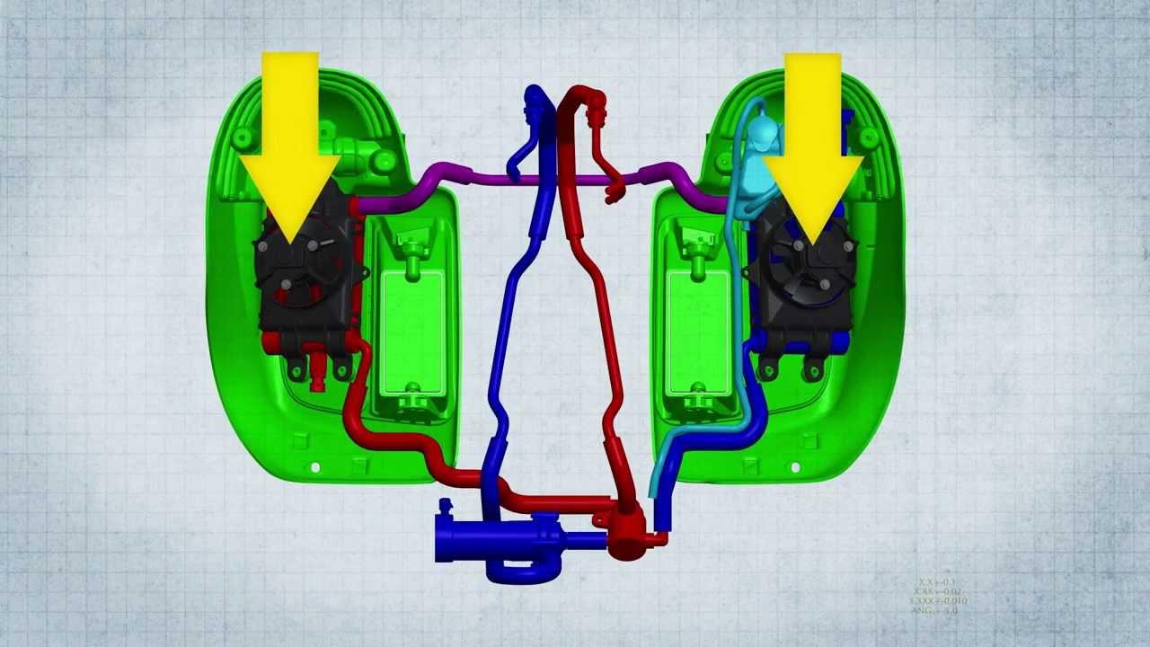 medium resolution of 2014 harley davidson rushmore twin cooled