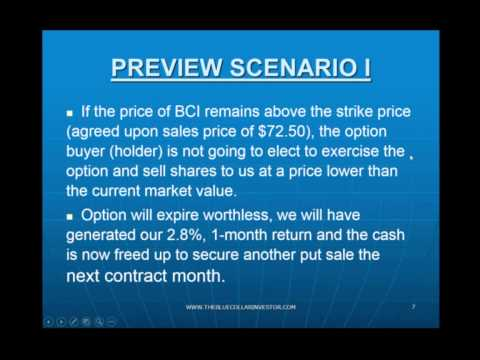 Options strategies for volatile markets